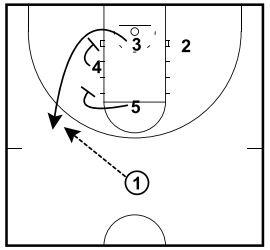 baloncesto-plays-backsreen-elbow2