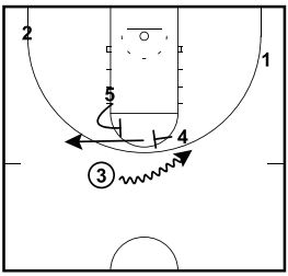 baloncesto-plays-backsreen-elbow4