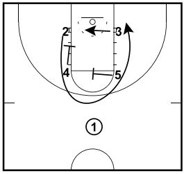 baloncesto-plays-backsreen-elbows1