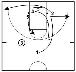 baloncesto-plays-backsreen-elbows3