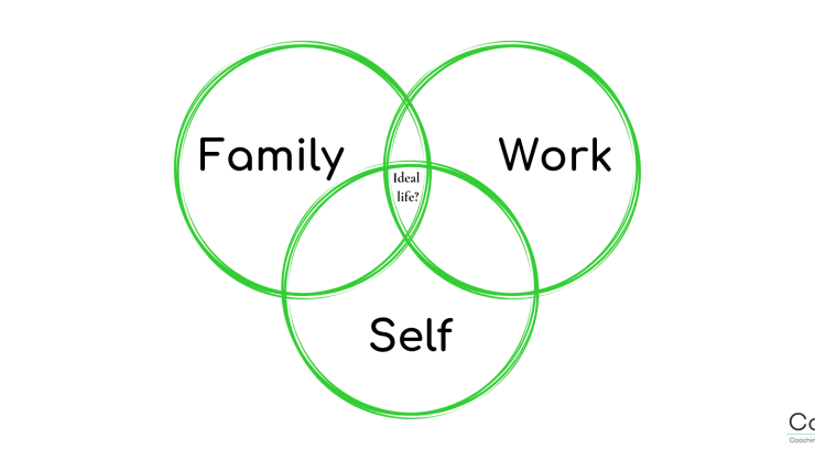 Work-life balance: is it really attainable?