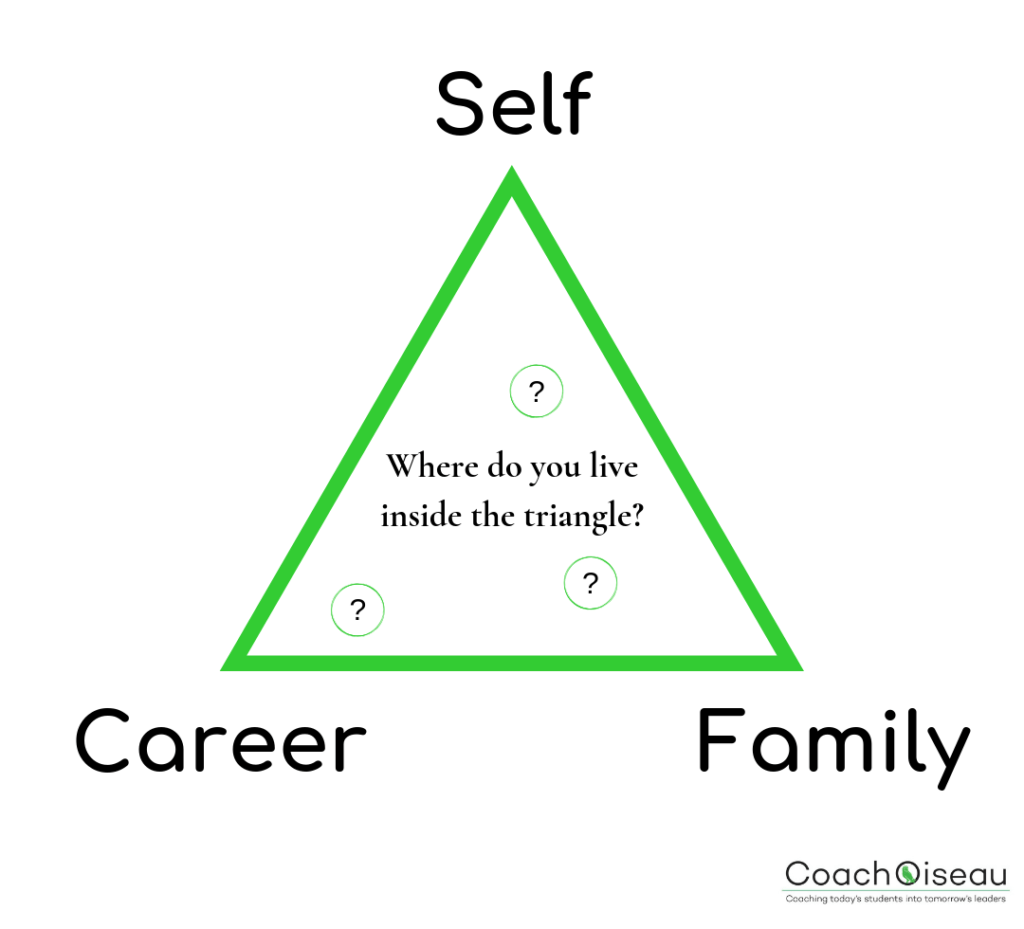 Achieving work-life balance when it comes to work, family and self-care.