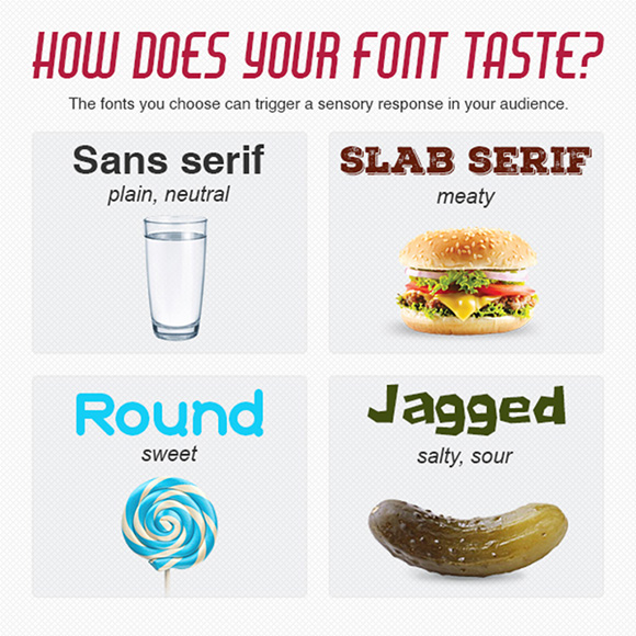 font-taste