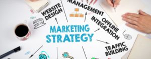 strategies of marketing