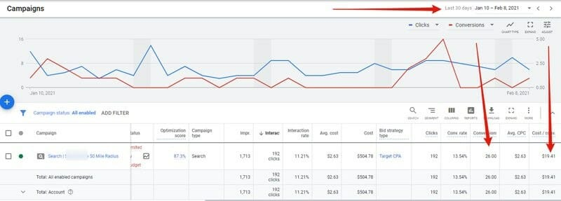 Eviction Google Ad Stats