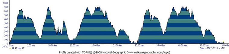 50Km course profile