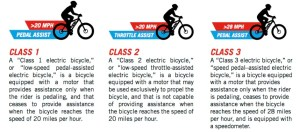 Electric Bicycle Policy on MROSD Agenda This Wed.
