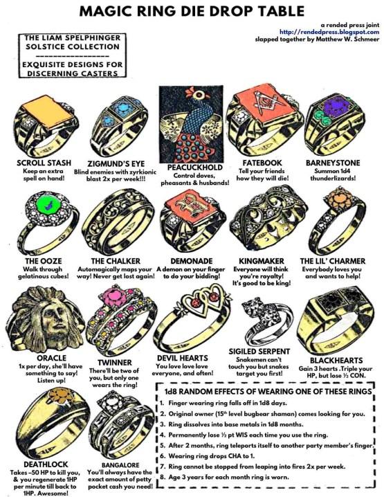 magic ring chart by matthew schmeer