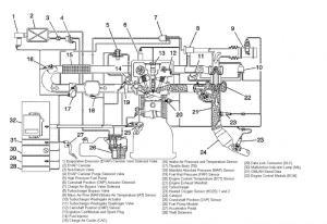 Factory Vacuum and Boost Lines Diagram  Cobalt SS Network