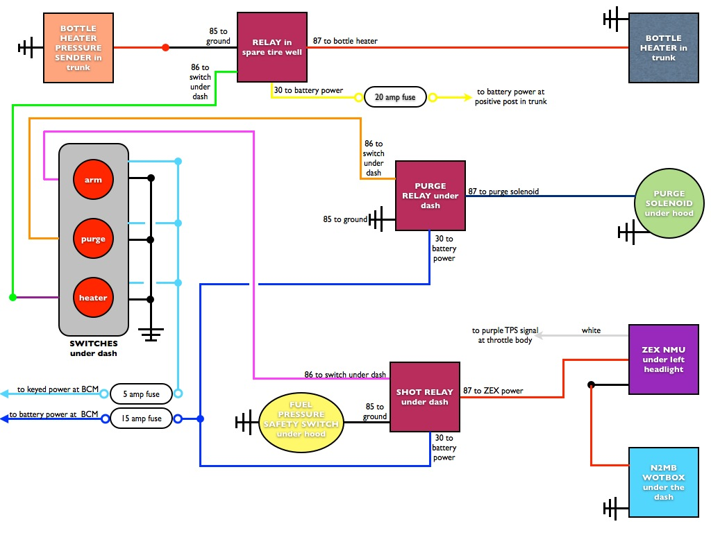 39022d1501359217 wheres your zex nmu nitrouswiringdiagram_zpsf2391d46?resize\\\\\\\\\=665%2C499\\\\\\\\\&ssl\\\\\\\\\=1 nitrous relay wiring diagram 2 stage nitrous wiring diagram \u2022 free leash nitrous controller wiring diagram at virtualis.co