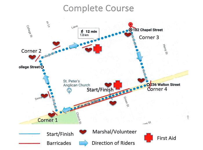 Gran Prix preferred route