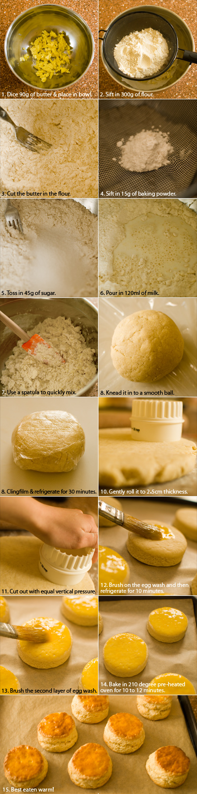 www.cocoandme.com - Coco&Me - Coco and Me - super scones recipe with step by step pictures