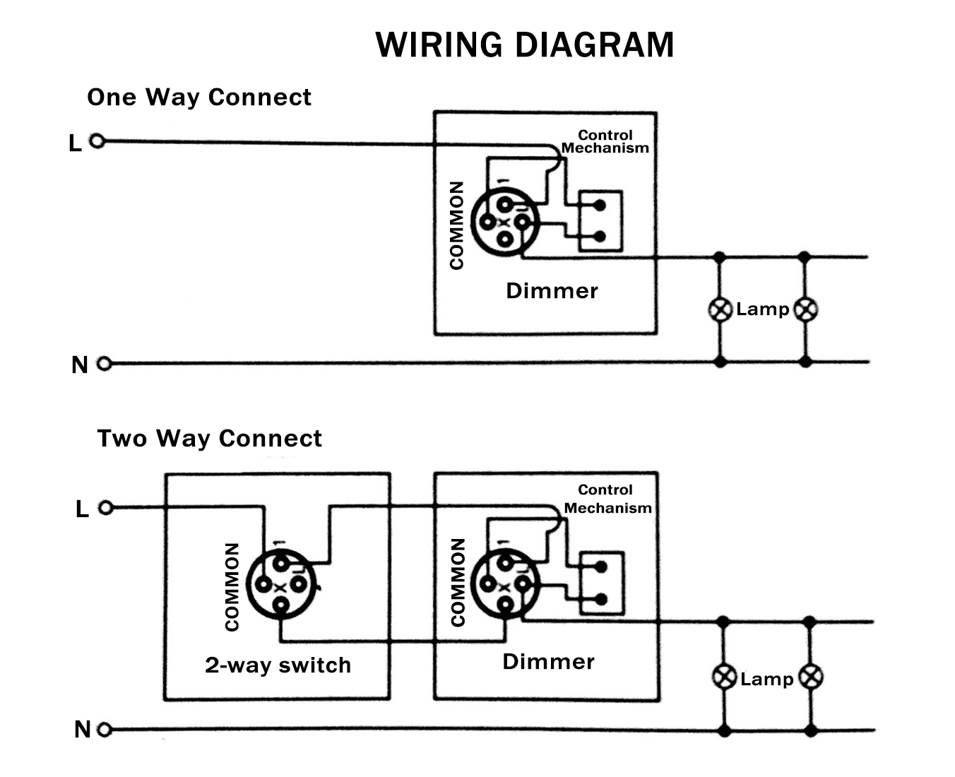 100 Ceiling Mount Occupancy Sensor Wiring Diagram – How To Wire Outside Lights Diagram