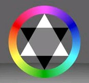 Goethe Colour Wheel