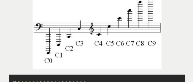 Alda, a new programming language to compose music