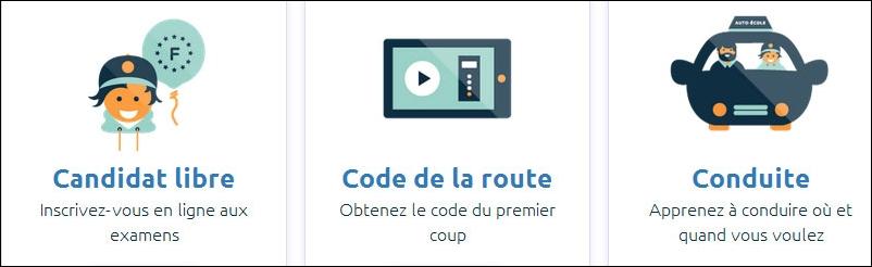 Lepermislibre.fr : Nouvelle auto-école en ligne