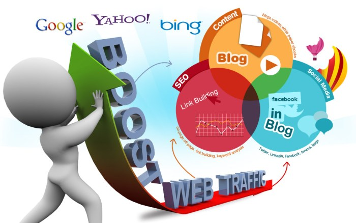 What is Seo-Search Engine Optimization