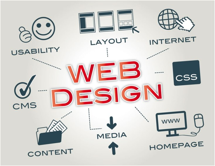 How to make money online as a Web Designer2
