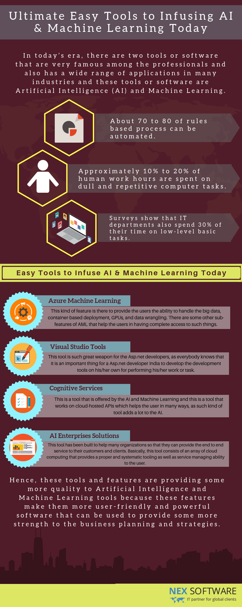 Artificial Intelligence and Machine Learning Tools - Infographics
