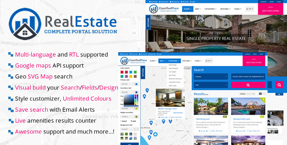 Real Estate Geo Portal