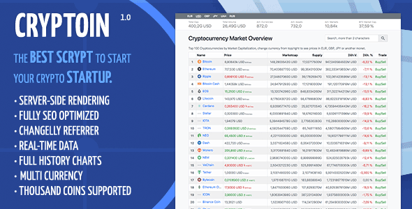 Cryptoin v1.1.0 – Live Price, Market Capitalization, Volume and more …