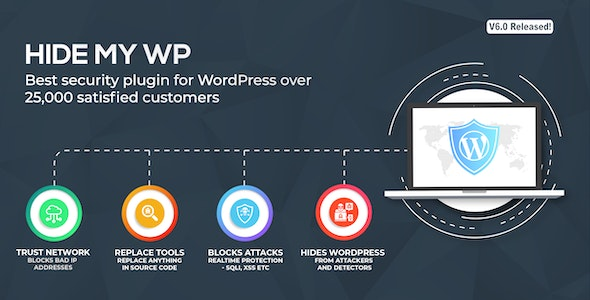 Hide My WP v6.0.1 – Amazing Security Plugin for WordPress!