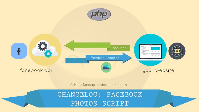 CHANGELOG-display-facebook-photos-on-website
