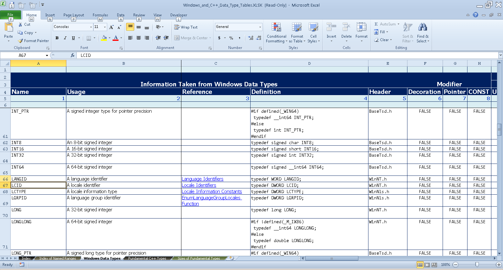 Storage Sizes And Other Useful Properties Windows C