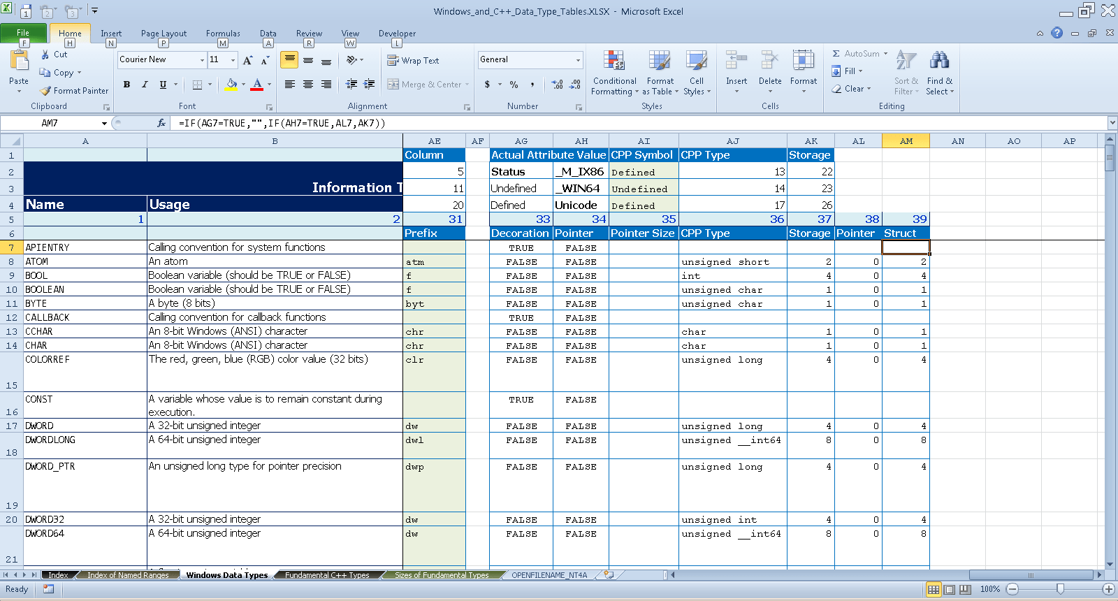 Storage Sizes And Other Useful Properties Windows C And C Variable Types