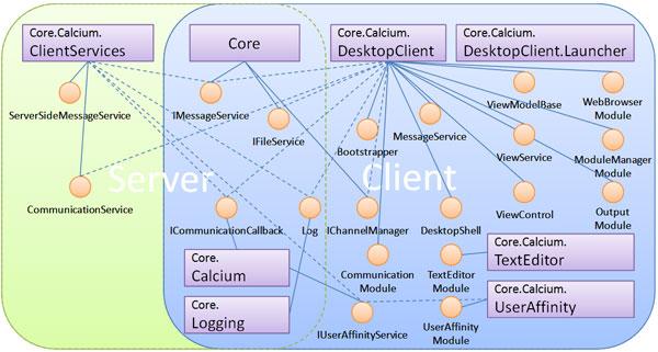 Calcium  A Modular Application Toolset Leveraging Prism