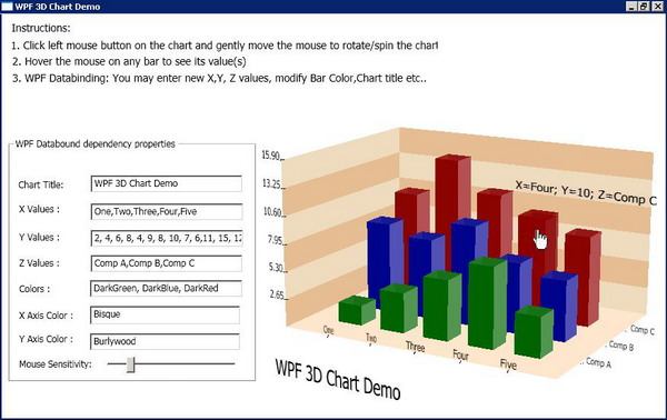 Wpf Bar Chart Line Combined