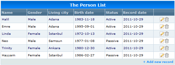 The Person List