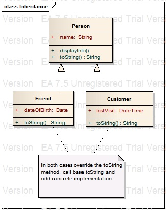 Ajax jquery share to get more figure 3 class diagram of javascript classes ccuart Image collections