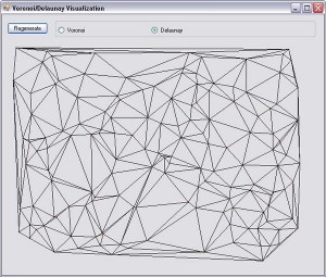 Visualization of the 2D Voronoi Diagram and the Delaunay