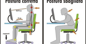 sedia-schiena-polsi-postura