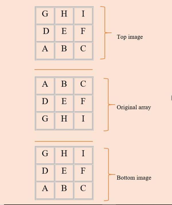 How to Print Mirror Image of 2D array in C++ - CodeSpeedy