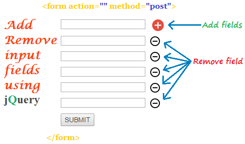 add-remove-input-fields-dynamically-using-jquery