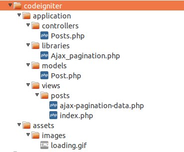 Ajax Pagination with Search and Filter in CodeIgniter