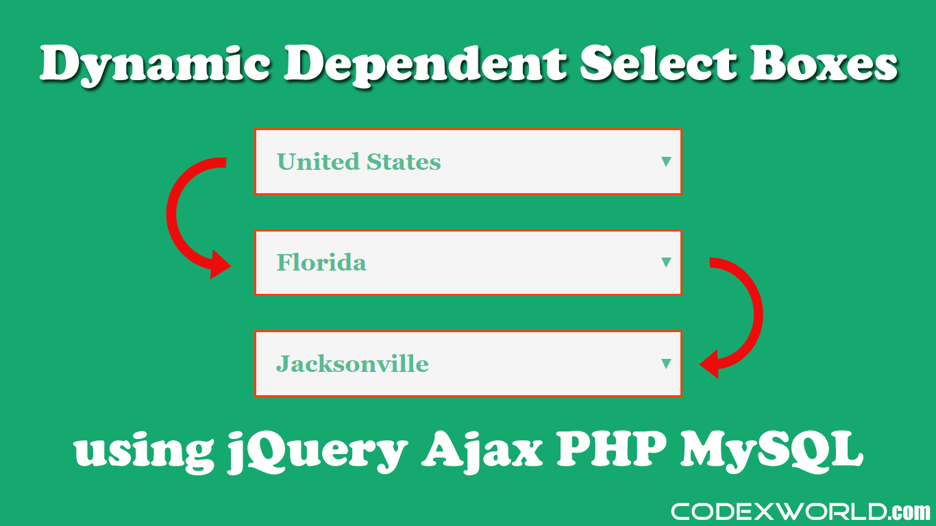 How To Insert Multiple Select Box Value In Php Insert