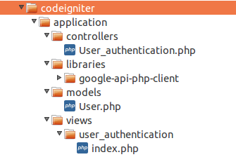 login-with-google-account-in-codeIgniter-folders-files-structure-by-codexworld