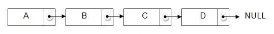 Singly Linked List in C Programming with Insertion, Deletion, Traversal, Reverse, Adding and other opertions