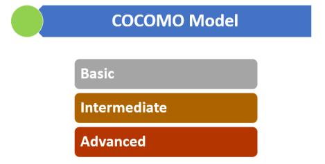 COCOMO Model in Software Engineering