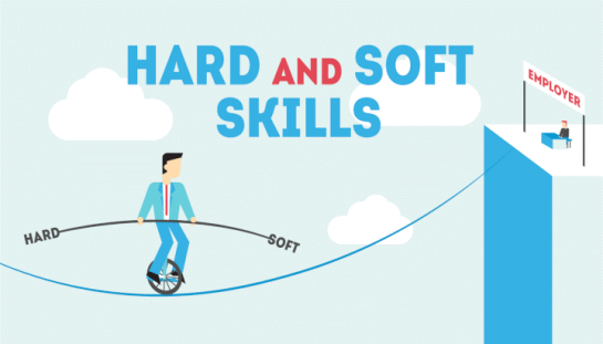 Soft Skills For Jobs in Indian Corporate IT Sector