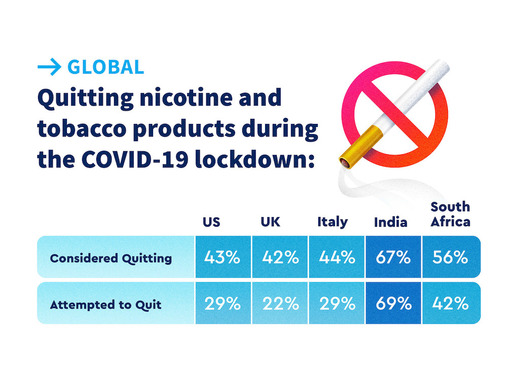The Foundation for a Smoke-Free-World-Global-Q35-5