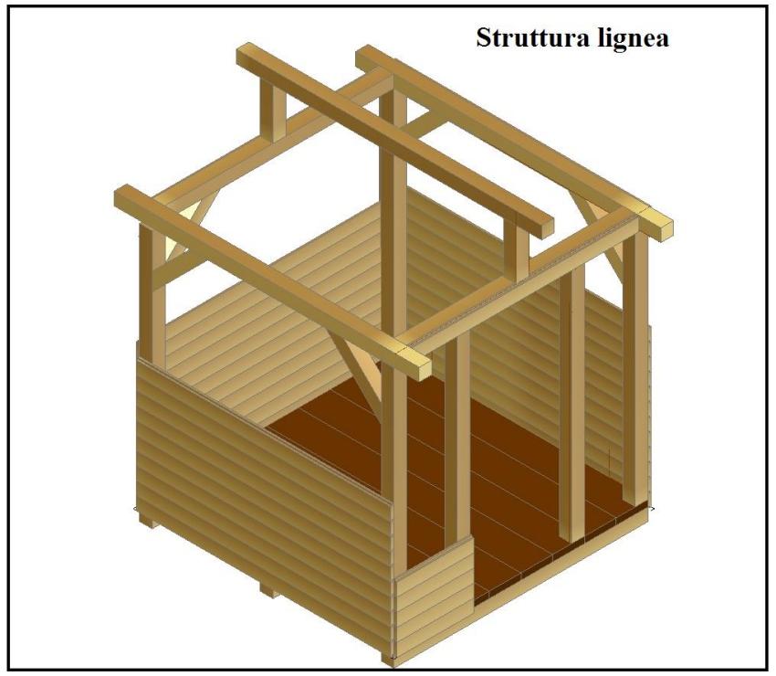Come Costruire Una Bella Casetta Porta Attrezzi Per Il