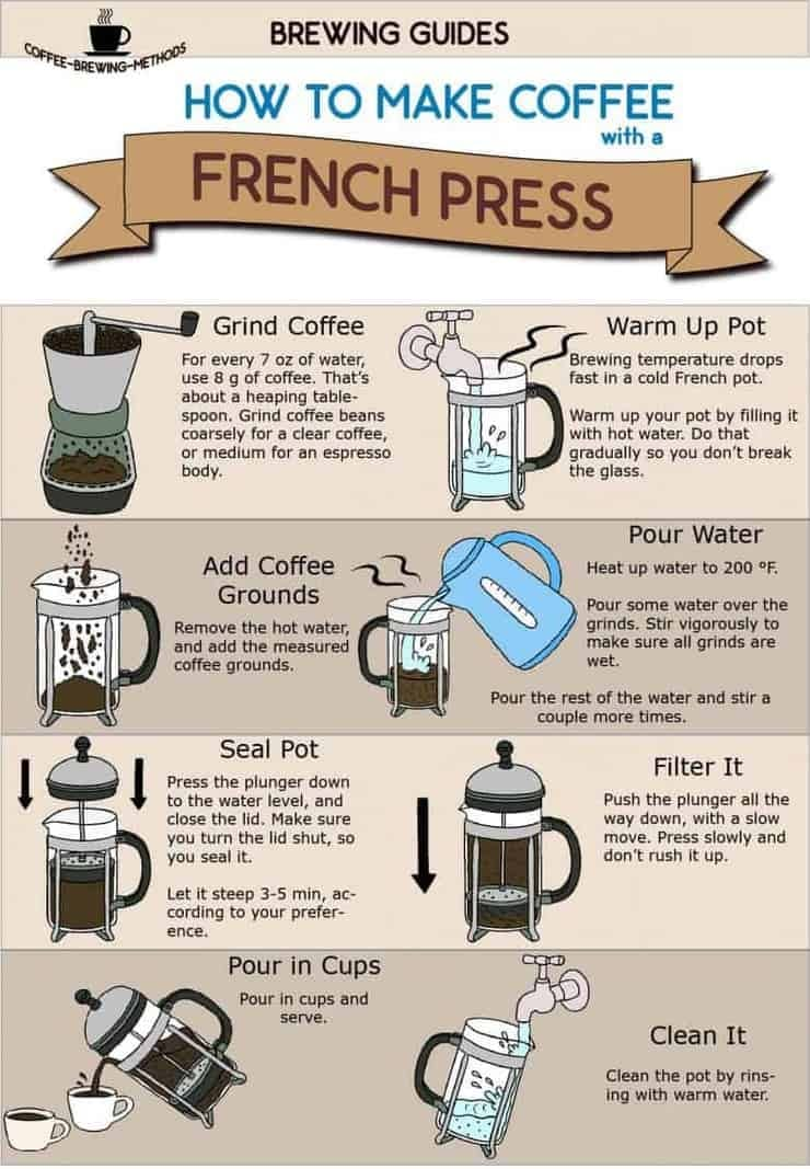 How To Make Coffee With A French Press