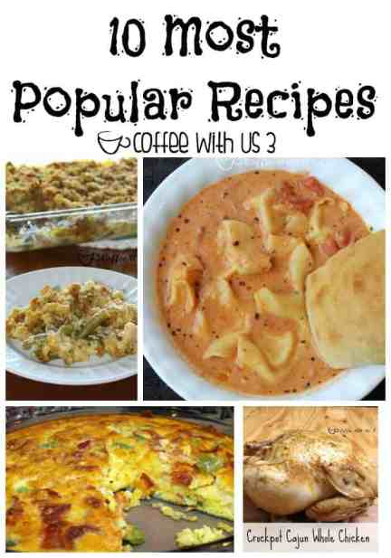 Most-Popular Recipes