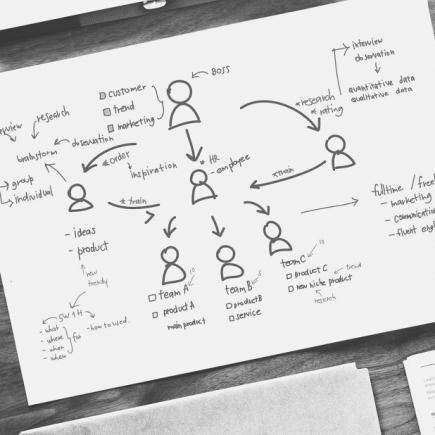 Come fare un piano editoriale per il tuo blog