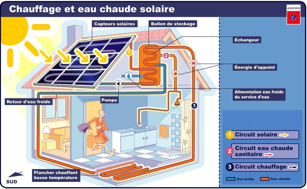 panneau photovoltaique definition