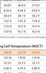 forum panneaux solaires photovoltaïques